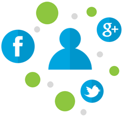 social discovery crm